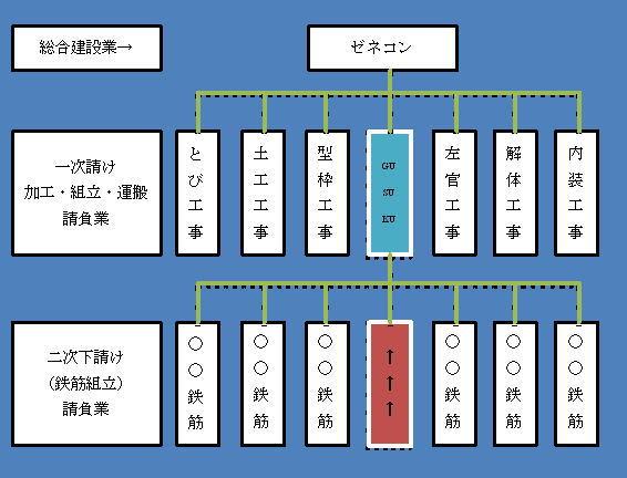 sougyou02